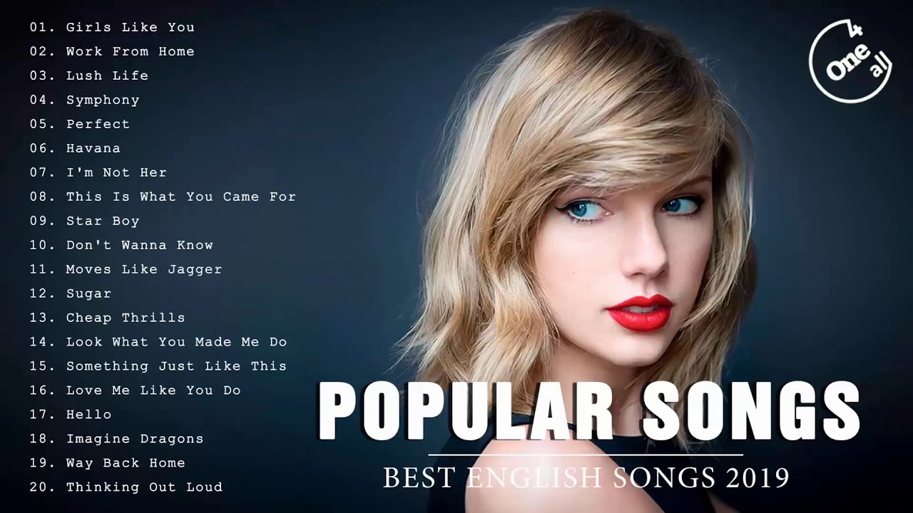 This weeks most popular songs